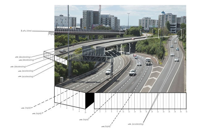 Analysing the multiplicity of speeds and transport options that are engaged through the site.