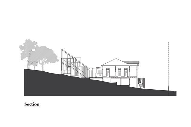 Section of Auchenflower House by Vokes and Peters.